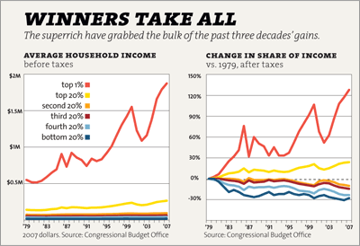 inequality_winnerstakeall_400wide.png