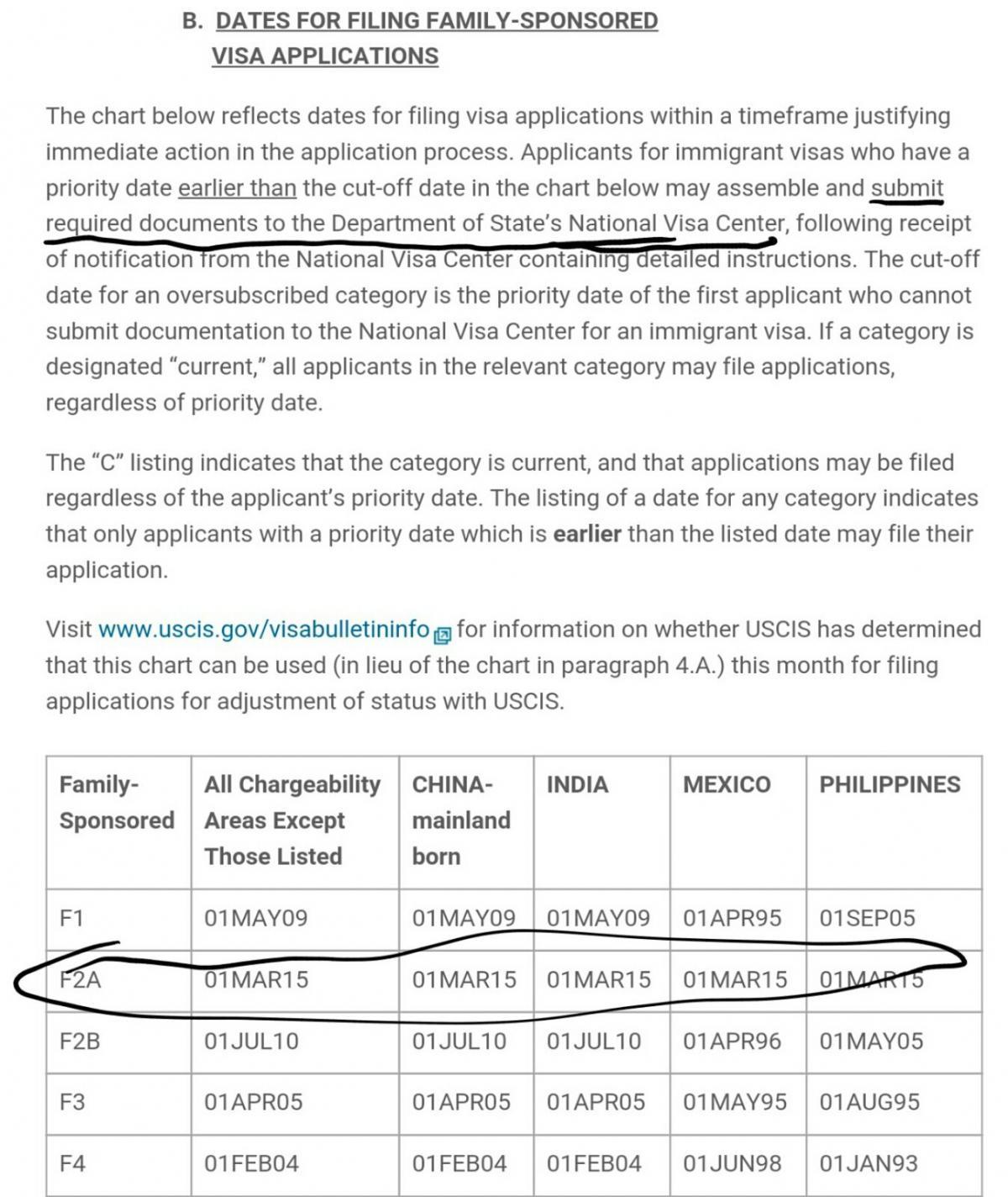 i-485 denied based on priority date - Adjustment of Status ...