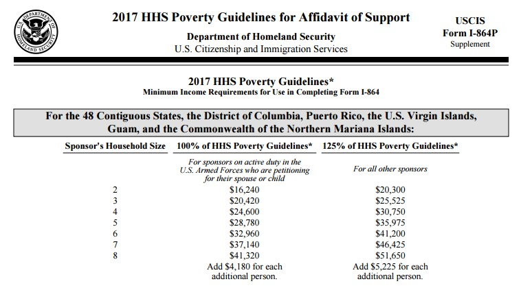 poverty guidelines.jpg
