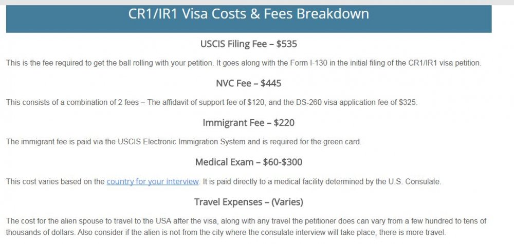 Interview schedule for us visa application