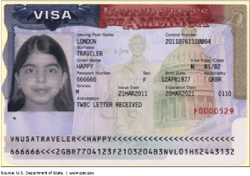 August 2020 US Visa Bulletin & September Estimates Released